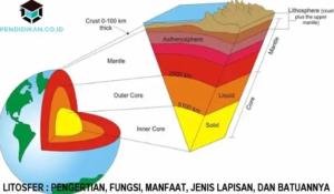 Pengertian Litosfer, Struktur Lapisan, dan Jenis Batuan